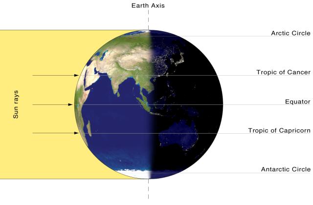 Earth-lighting